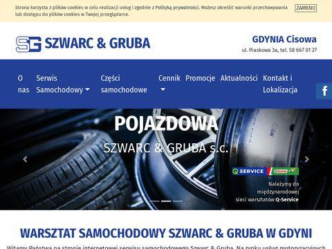 Szwarc & Gruba